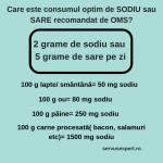 Care este consumul optim de SODIU sau SARE recomandat de OMS_
