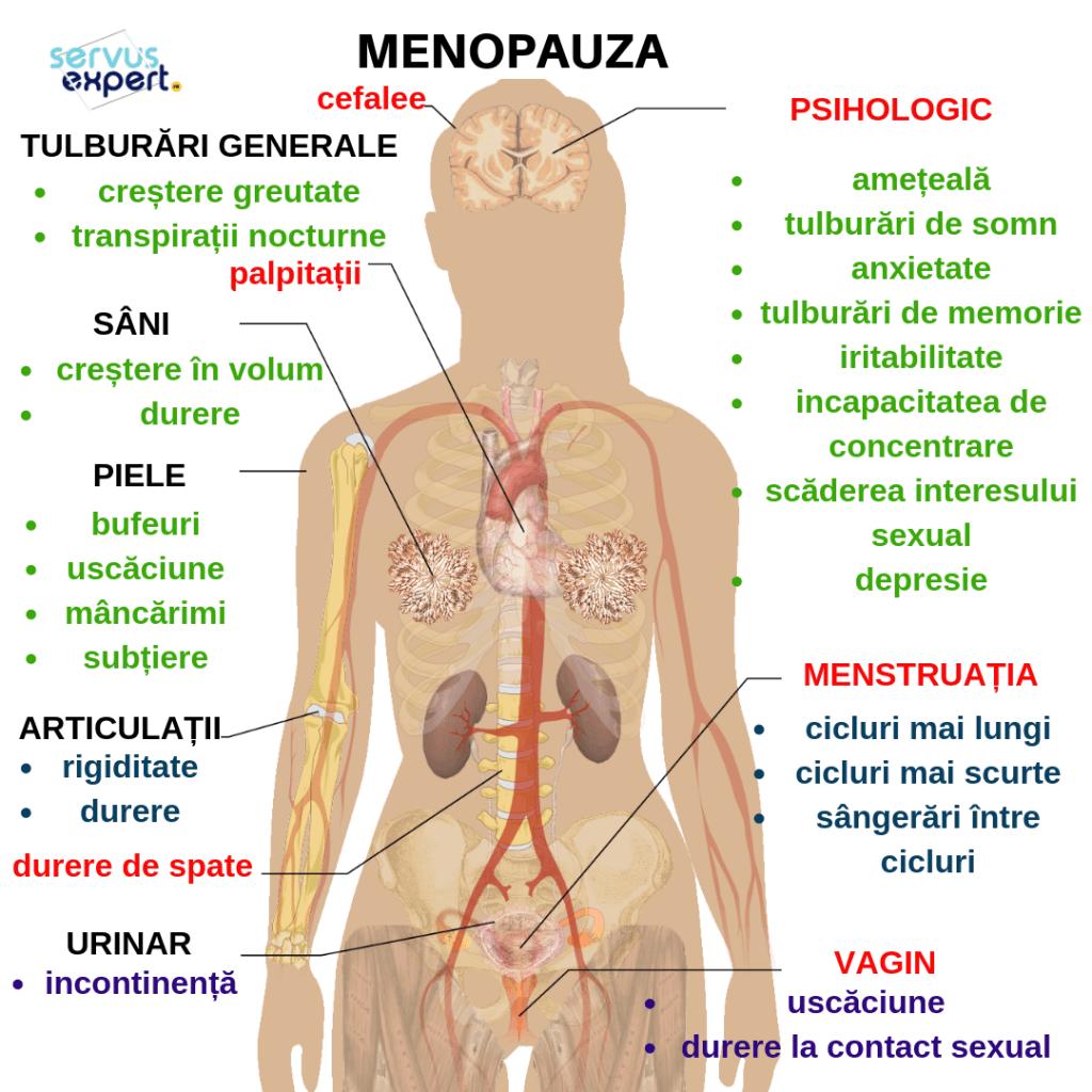 acupunctura pentru bufeuri la menopauza