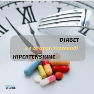 DIABET și HIPERTENSIUNE asociate frecvent. De ce?