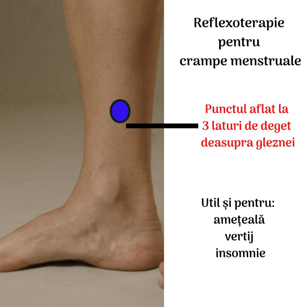 Dismenoree - remedii pentru crampe menstruale - reflexoterapie