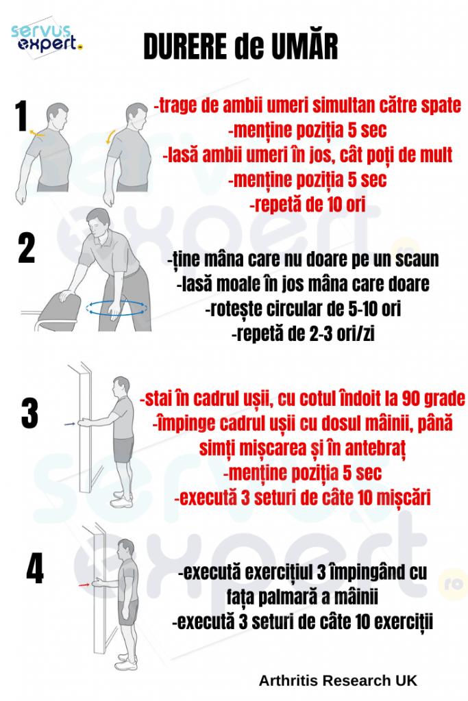 un set de exerciții pentru durerea articulației umărului