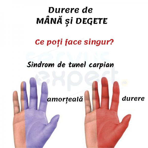 tratamentul durerii între degete
