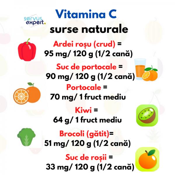 vitamina C pentru COVID-19