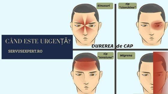 durere de cap: când este o urgență?
