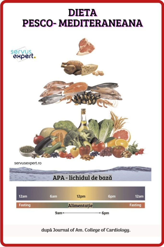 postul intermitent si dieta pesco- mediteraneana