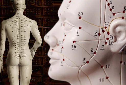 acupunctura functionare